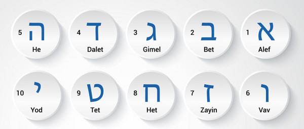 Hebrew numbers