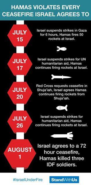 IDF-Ceasefire-graphic