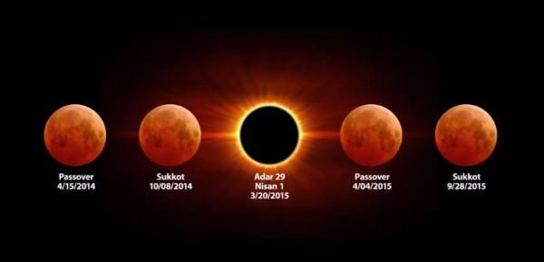 Blood Moon Tetrad plus Solar Eclipse Schedule