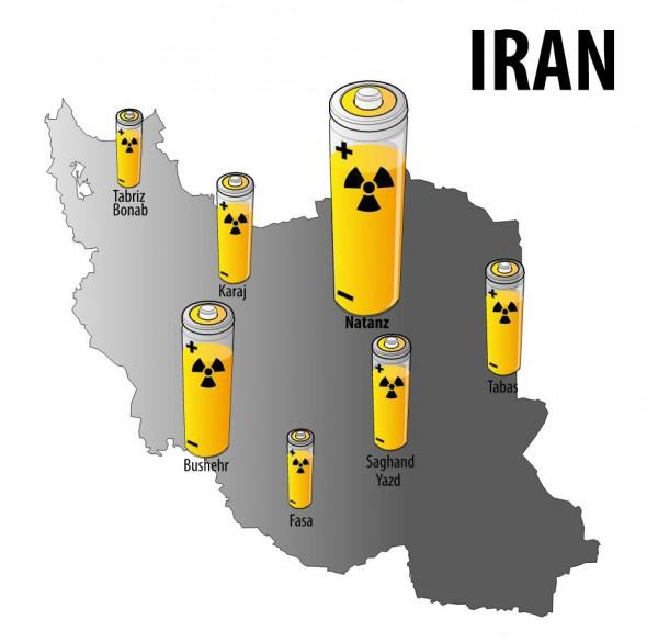Iran's nuclear facilities