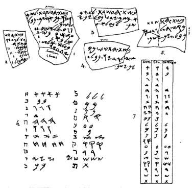 Sketch of a selection of Samarian ostraca