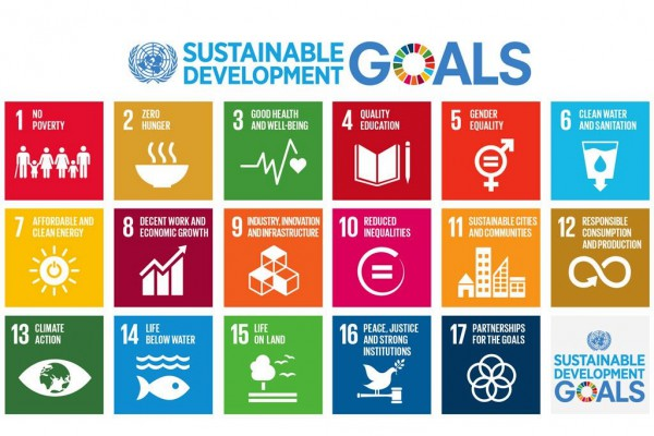 UN Sustainable Development Goals-Magog-Ezekiel 38-One world government