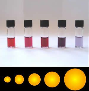 Gold nanoparticle solution