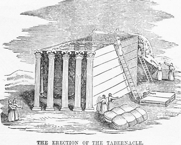 Tabernacle Image from The Pictorial Bible and Commentator, 1878