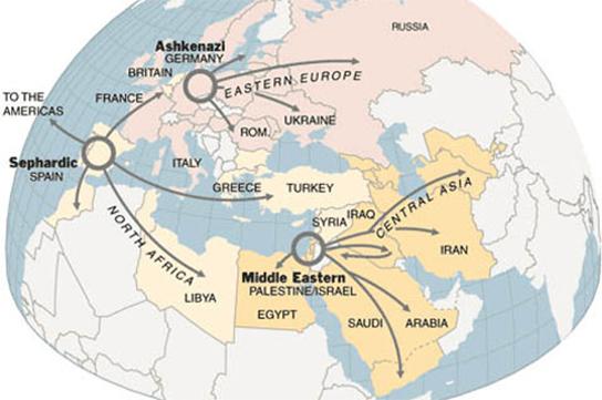Ashkenazi, Sephardic, Jewish migration, Jewish exile