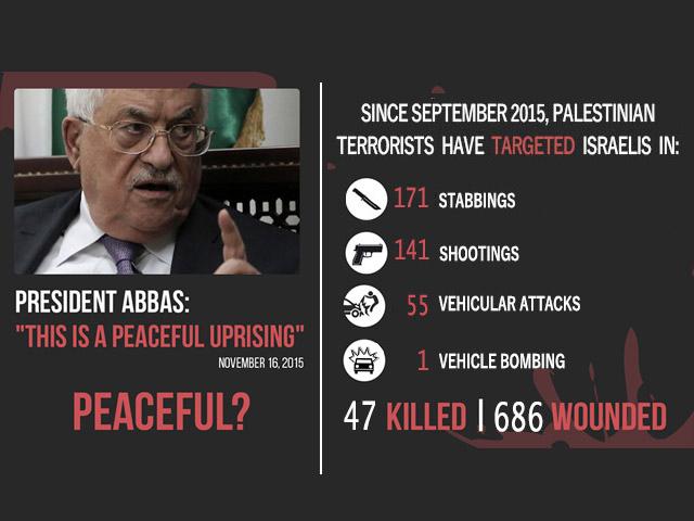 israel_persecution